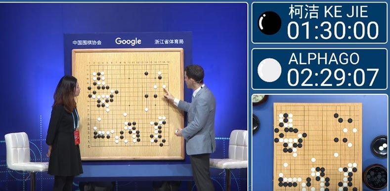 Google-Algoritması,-AlphaGo-Dünya-Birincisi-webhakim-p-1467