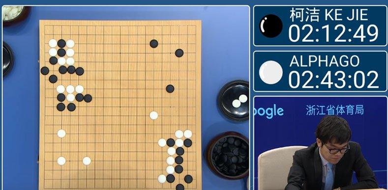 Google-Yapay-Zekası-AlphaGo,-Sonunda-Bir-İnsana-Mağlup-Oldu!-webhakim-p-1721