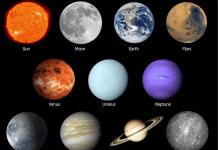 gezegenler ve Özellikleri