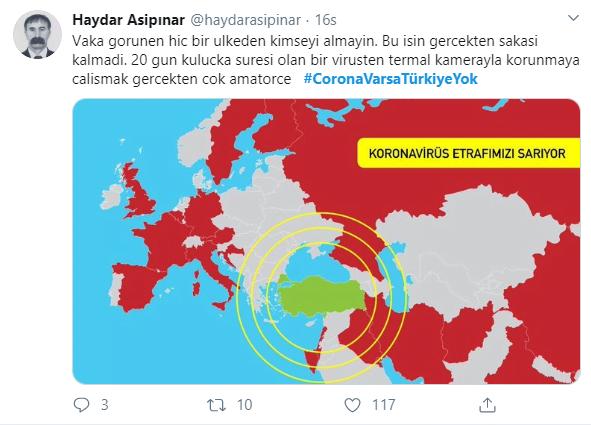 Türkiye'de Koronavirüsü Paniği