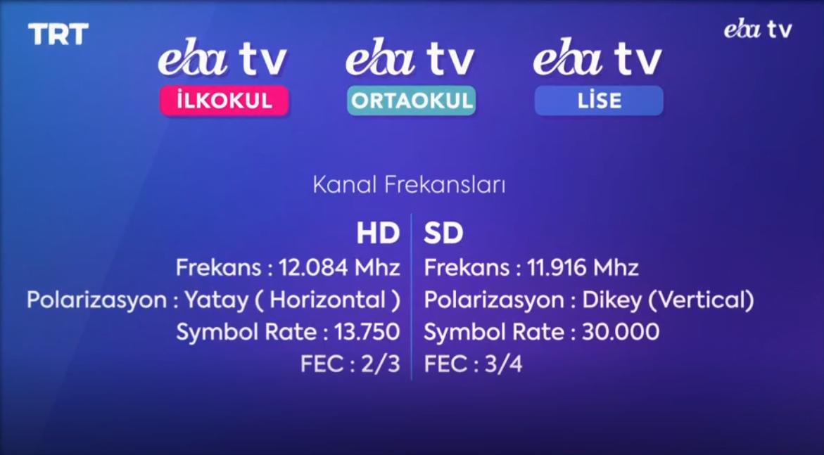 EBA TV İlkokul, Ortaokul ve Lise Frekans Bilgileri ve Uygulamaları