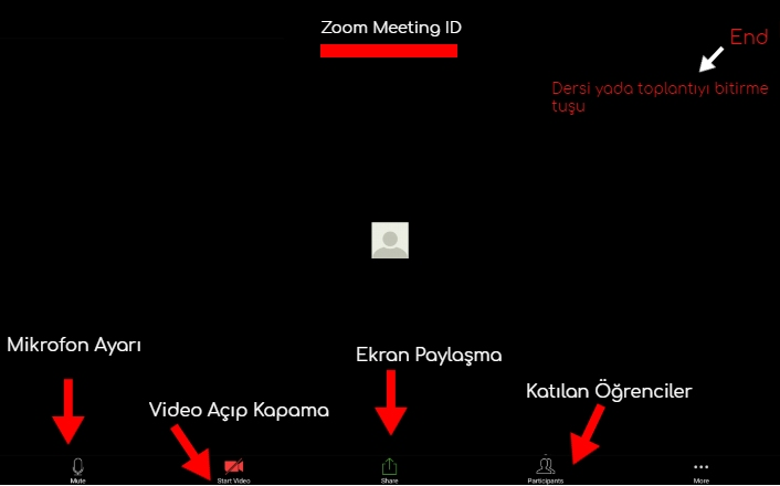 zoom uygulamasi resimli anlatim