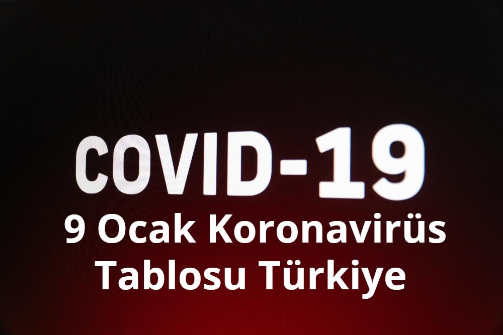 9 Ocak Koronavirus Tablosu